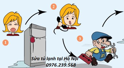 Sửa tủ lạnh tại Doãn kế thiện