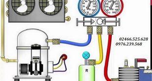 Bơm, nạp gas điều hòa tại nhà